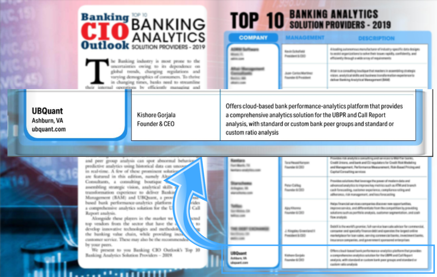 UBQuant in Banking CIO Outlook Top-10 list